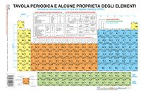 Tavola periodica e alcune proprietà degli elementi. Secondo la International Union of Pure and Applied Chemistry (IUPAC)