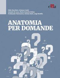Anatomia per domande